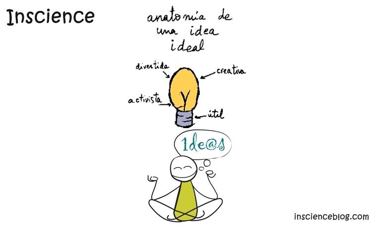 Anatomía de una idea